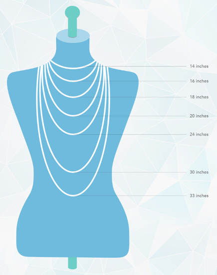 Diagram of necklace lengths