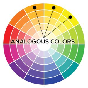 Analogous colors (yellows in this example)
