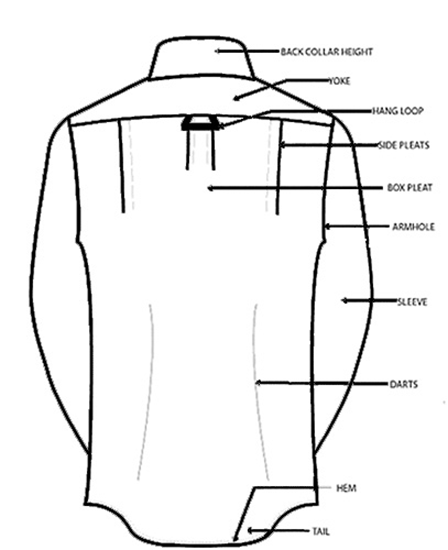 Components/parts of a shirt or blouse (rear)