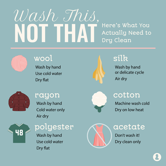 Material washing instructions infographic